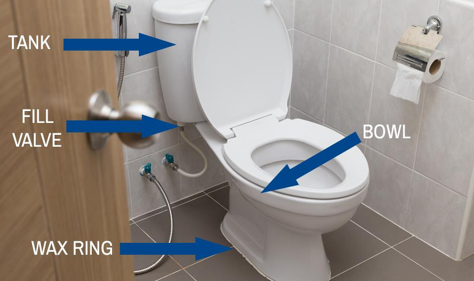causes of toilet leaks